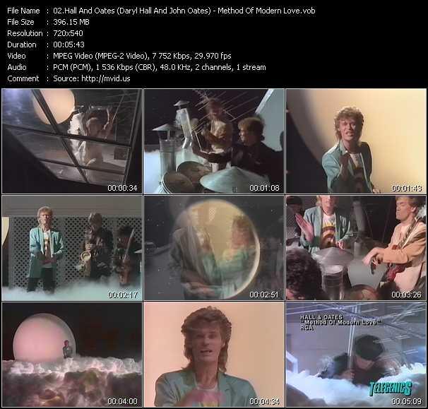 Hall And Oates (Daryl Hall And John Oates) - Method Of Modern Love